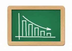 10 miesięcy spadków indeksu PMI - sprawdź jakie mogą być tego konsekwencje