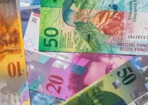 Wahania kursów na rynku walutowym. Notowania dolara do jena (USDJPY), dolara do franka (USDCHF), dolara australijskiego do dolara amerykańskiego (AUDUSD)