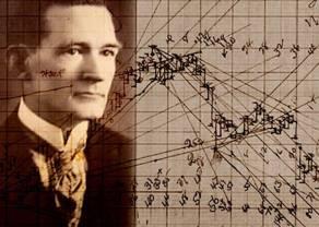 28 wskazówek tradingowych od Williama Ganna