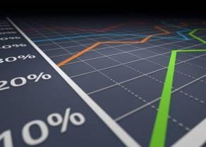 Akcje LPP z dwucyfrowym spadkiem! CCC i KGHM  na sporym minusie. Santander ponad 5% w górę, mBank i Getin zyskują jeszcze mocniej