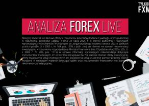 Analiza Forex LIVE - Kolejny false break? [12.03]