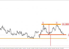 Analizy egzotyczne: USD/MXN z potencjałem do spadków