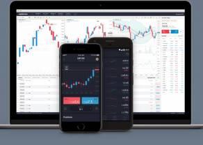Autorstkie platformy transakcyjne Capital.com - recenzja
