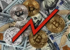 Czy analiza techniczna działa na Bitcoinie?