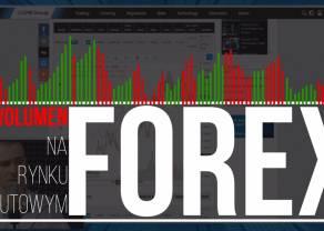 Czy istnieje realny wolumen na rynku walutowym Forex?