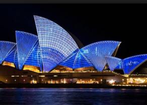 Dolar australijski do dolara amerykańskiego AUDUSD - możliwe scenariusze na rynku forex