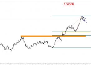 EUR/AUD powróci do wzrostów po korekcie?