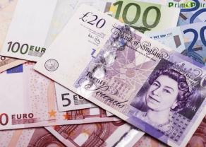 EUR/GBP - sygnały wzrostowe