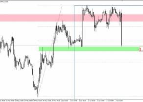 EUR/USD cofa spod szczytów