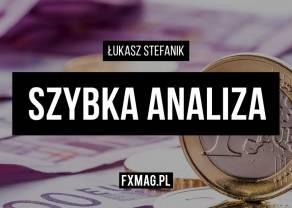 EUR/USD po decyzji ws. stóp procentowych | Szybka analiza (27 kwietnia)