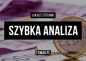 EUR/USD przed publikacją protokołu EBC | Szybka analiza (12 kwietnia)