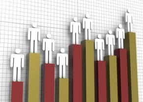 Forex Survey 2016 - prognozy makroekonomiczne