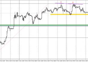 GBP/PLN - szansa na umocnienie złotówki