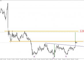 GBP/USD - czekamy na kontynuację tendencji wzrostowej