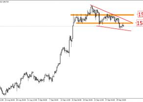 GBP/JPY - szansa na powrót do trendu wzrostowego