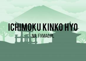 Ichimoku - wybicie z Kumo