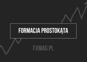 Idealna rynkowa konsolidacja - formacja prostokąta