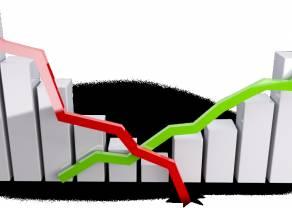 Ile trzeba zapłacić za dolara, euro funta i franka- rynek walutowy Forex