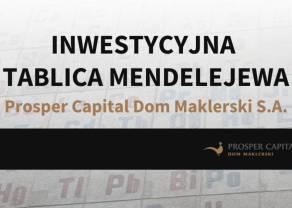 Inwestycyjna Tablica Mendelejewa. Sprawdź, jak zachowywały się w ostatnich miesiącach wybrane klasy aktywów