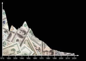 Jak zachowa się kurs dolara amerykańskiego (USD), powinniśmy się obawiać silnych wahań kursowych? Kalendarz ekonomiczny forex