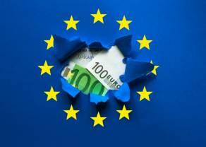 Jak zachowuje się kurs euro (EUR/USD) po publikacji wskaźnika CPI ze Strefy Euro?