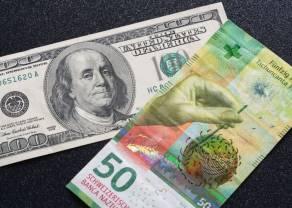 Jaka będzie reakcja franka szwajcarskiego CHF na te wydarzenia?