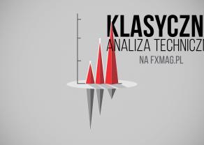 Klasyczna analiza techniczna - formacja trójkąta
