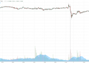 Kolejny flash-crash! Tym razem załamał się rynek srebra