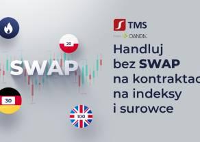 Kontrakty na indeksy i surowce w TMS Brokers bez kosztów swapowych