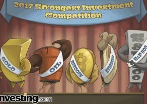 Która inwestycja przyniesie najwięcej profitów?