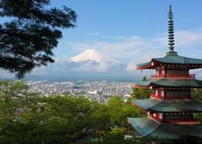 Kurs dolara do jena (USD/JPY) na kluczowym wsparciu