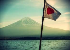 Kurs dolara do jena USD/JPY odbija od bariery podażowej - wyraźne wyhamowanie wzrostów.