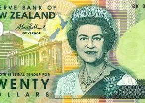 Kurs dolara nowozelandzkiego do amerykańskiego (NZDUSD) - rynek nie wykorzystał szansy. Gaśnie zmienność?