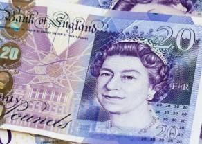 Kurs euro do funta EUR/GBP – walka o parytet. Relatywnie spokojne zachowanie brytyjskiej waluty