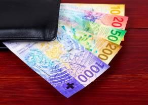 Kurs franka (CHF/PLN) w górę! Ile złotych kosztują euro (EUR), funt (GBP) i dolar (USD)?