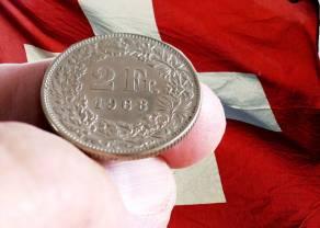 Kurs franka CHF/PLN zalicza dzisiaj ostry rajd w górę. Polski złoty traci również do dolara (USD/PLN) i euro (EUR/PLN). Kurs funta (GBP/PLN) nieznacznie traci