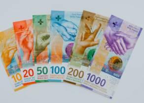 Kurs franka nad 4,30 PLN. Euro powyżej 4,54 złotego. Komentarz walutowy –  rynki czekają na Fed