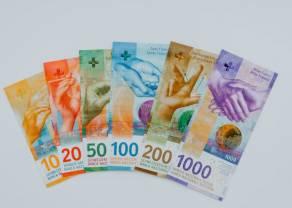 Kurs franka wobec złotego (CHF/PLN) - formacja trójkąta