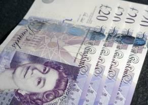 Kurs funta traci względem innych walut. Dolar nisko. Złoto znów poniżej 2000 USD. Białoruś tłumi protesty