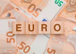 Kursy walut G-10. Euro (EUR) najmocniejszą walutą. Na szarym końcu korony skandynawskie (NOK/SEK) oraz dolar kanadyjski (CAD)