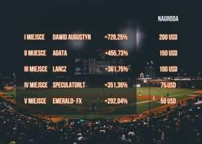 Najlepsi inwestorzy MAJA. Jak inwestowali? Gdzie lokowali swoje środki? Ranking TOP 5 traderów w konkursie