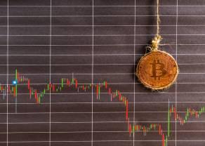 Notowania giełdowe. Istne szaleństwo na bitcoinie - kurs BTC tracił najpierw -30%, by od dołków odbić o +30%!