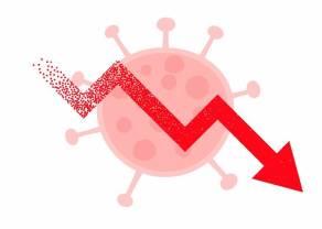 Analiza wykresu FTSE100 - spadki na brytyjskiej giełdzie. Notowania indeksu giełdowego UK100