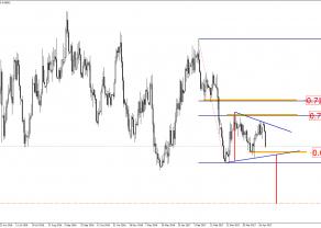 NZD/USD - średnioterminowy scenariusz spadkowy