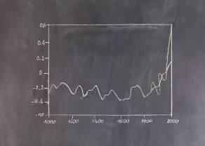 Zobacz najnowszą projekcje Produktu Krajowego Brutto oraz wzrostu cen - prognoza PKB i inflacji na najbliższe 3 lata