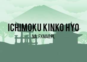 Poćwicz z nami Ichimoku - zadanie 25