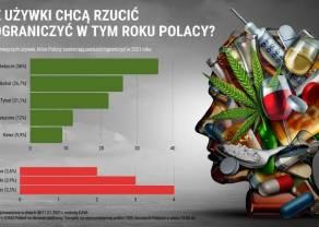 Polacy w tym roku znowu chcą rzucić używki. Lista zaczyna się od słodyczy, alkoholu i papierosów