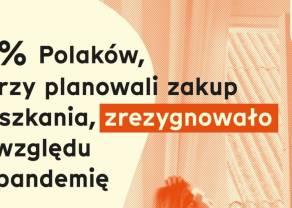 """Pomimo pandemii rosną ceny na rynku mieszkań! Aż 73% Polaków całkowicie zrezygnowało z zamiaru nabycia nowego """"M"""". Kupić czy poczekać?"""