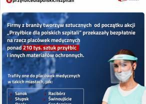 Ponad 200 tysięcy przyłbic ochronnych przekazanych przez firmy z branży polskim placówkom medycznym!