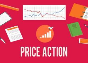 Price Action - formacja objęcia hossy/bessy cz. 1
